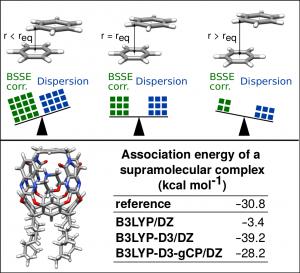 Density functional theory, double-zeta AO basis set, basis set superposition error, London dispersion energy, molecular complexes, molecular crystals