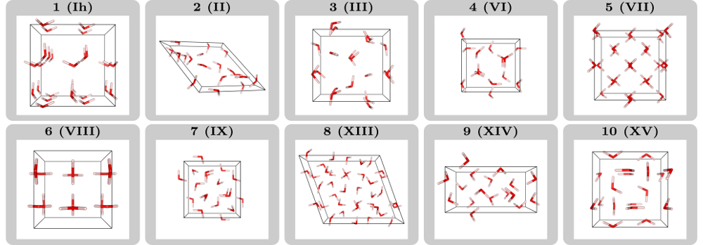 Ice, Polymorphism, Non-Covalent Interaction, London dispersion Correction, Density Functionals