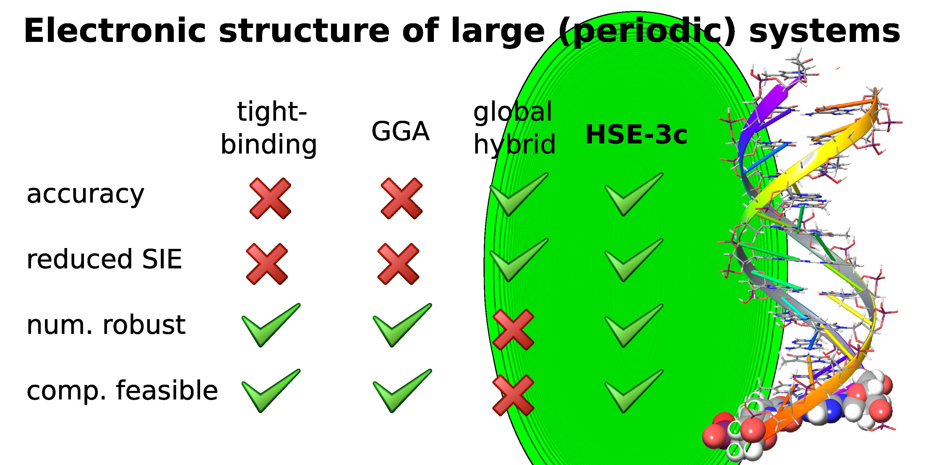 TOC graphic HSE manuscript