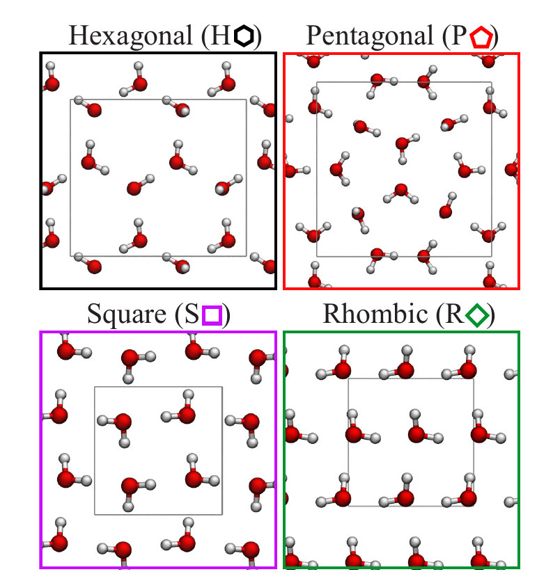 On the stability of two-dimensional ice